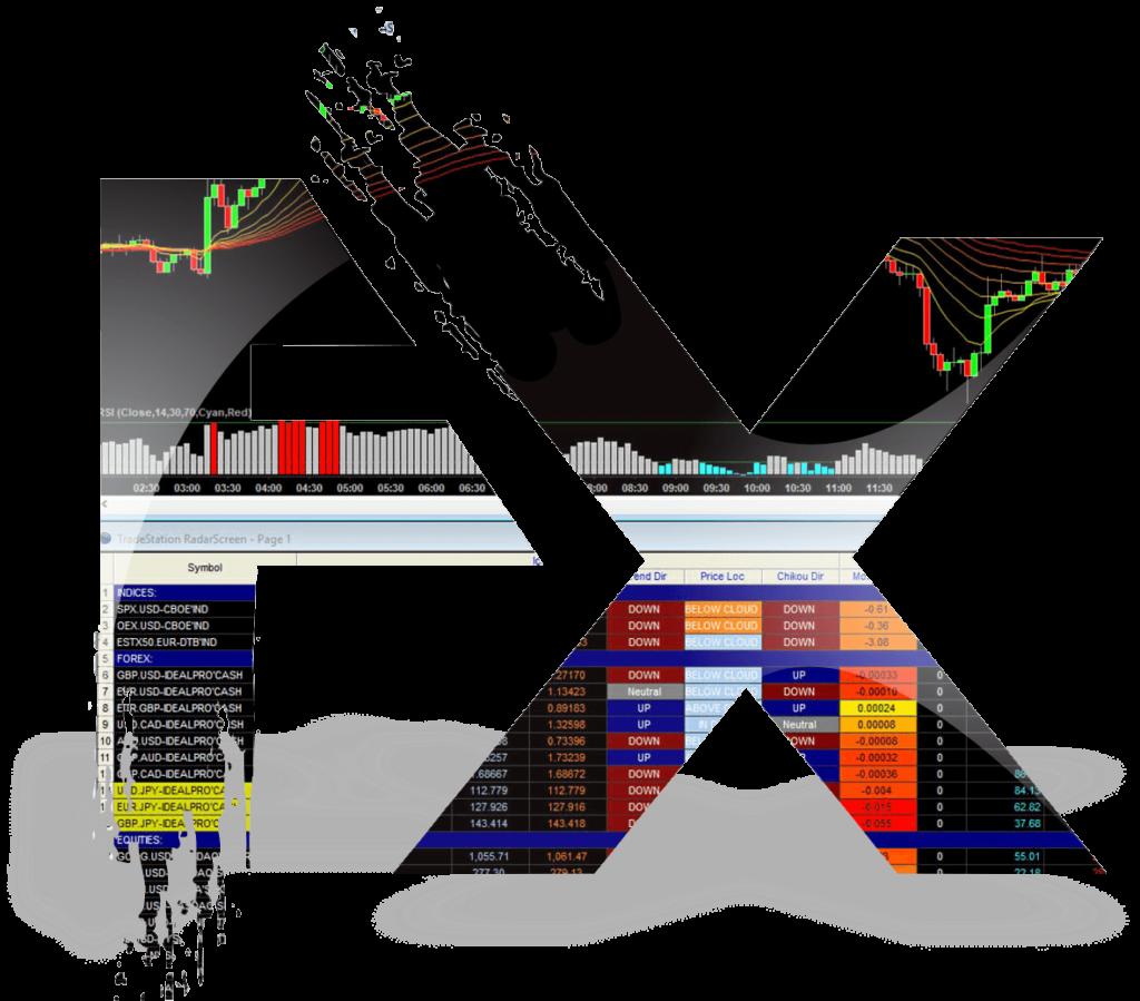 Homepage - Forex Visual - TradeStation Global