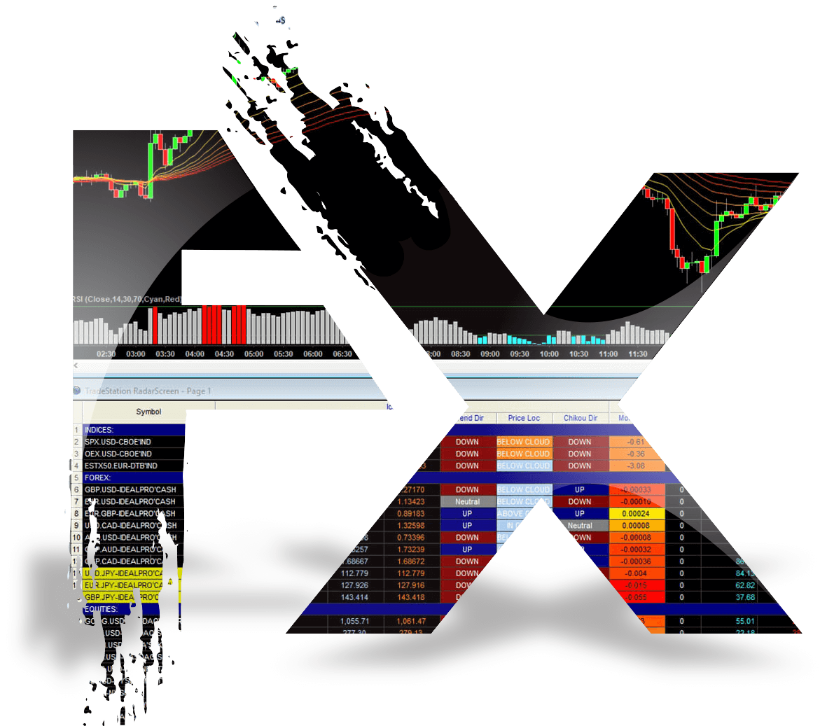 Homepage - Forex Visual - TradeStation Global