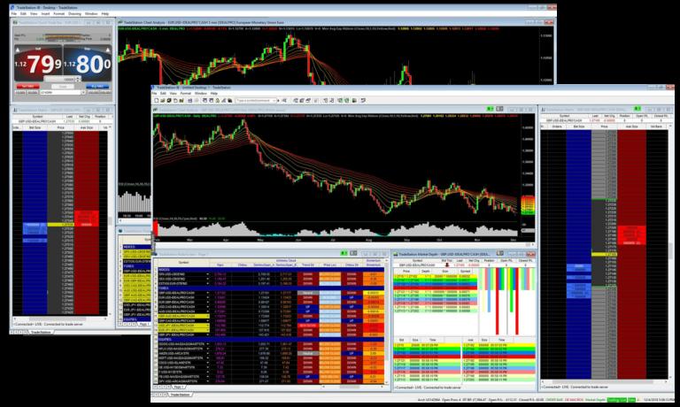 srcset=https://www.tradestation-international.com/global/wp-content/uploads/2020/02/download-platform-img1-2-768x460-1.png