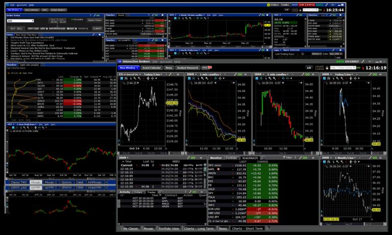 Download Platform TSG - TWS | TradeStation Global