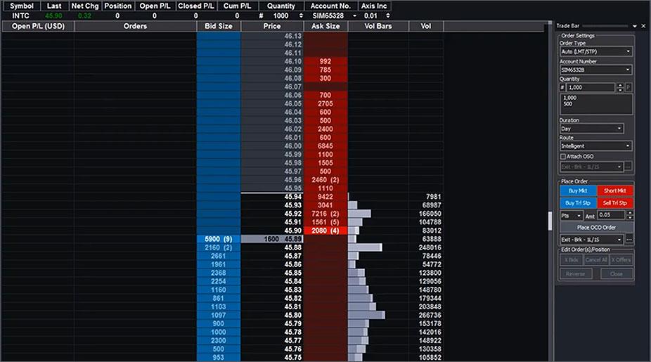 Discover the platform - top visual4 - TradeStation Global