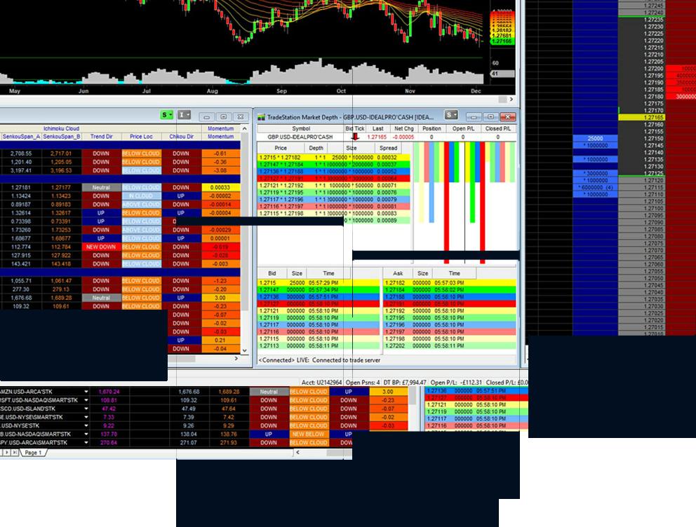 Discover the platform - top visual2 - TradeStation Global