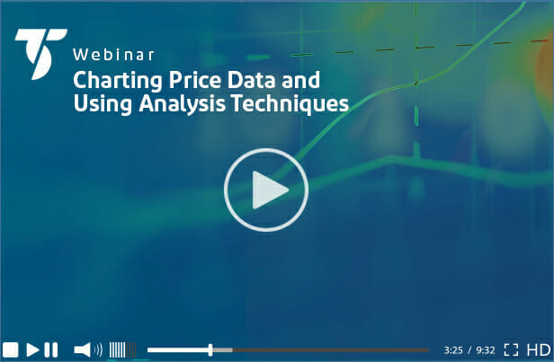 Charting Price Data - Videos - TradeStation Global