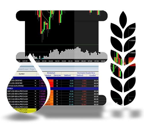 broker di opzioni forex in italy come investire nelle opzioni binarie intervallo