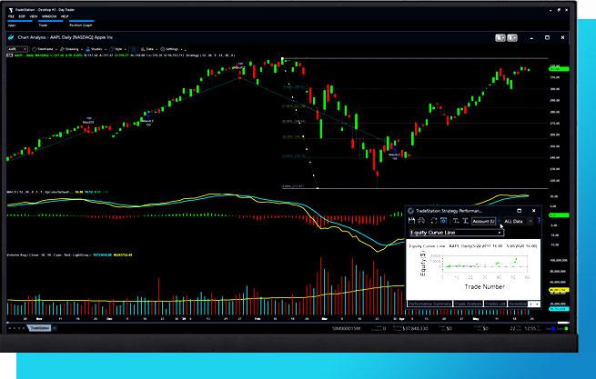 TradeStation International - Trading Stocks - Visual2